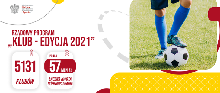 Rekordowy budżet iwsparcie dla klubów sportowych – wyniki Rządowego Programu Klub!
