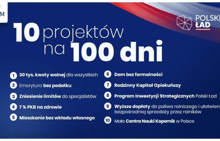 #POLSKIŁAD - 10 PROJEKTÓW NA100 DNI