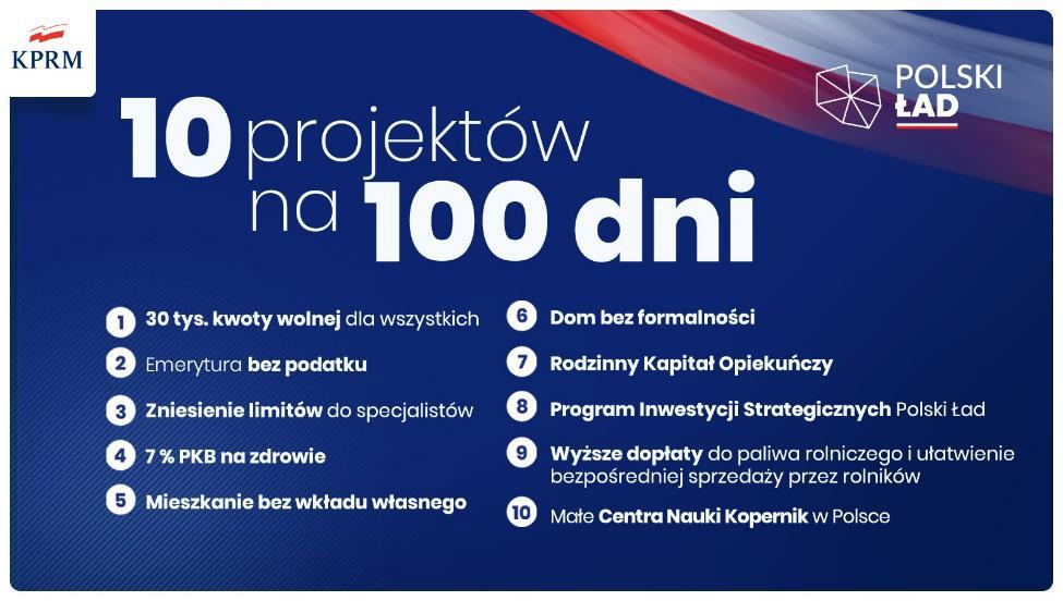 #POLSKIŁAD – 10 PROJEKTÓW NA100 DNI